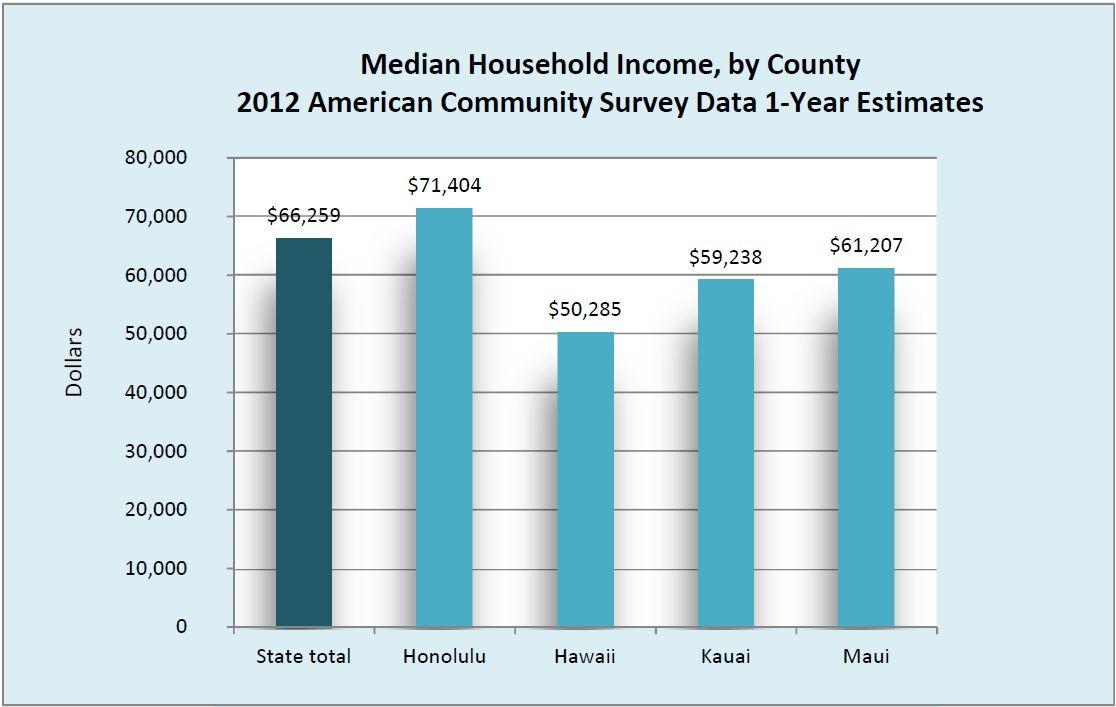 community population study The american community survey is the premier source for information about america's changing population, housing and workforce.