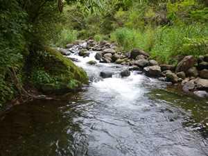 Streamflow in North Fork of Wailua River